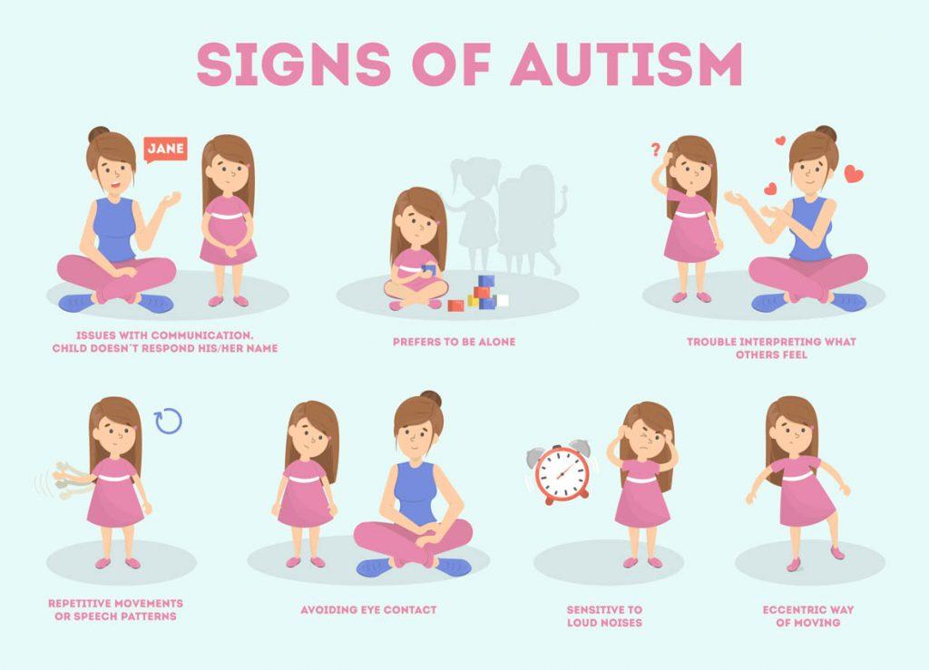 Autism Awareness Genesis Counseling Center